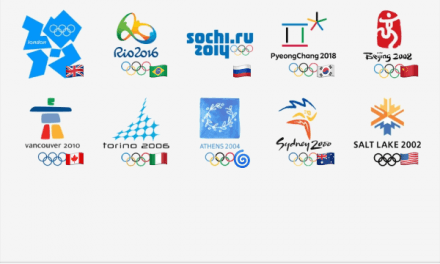 Olympic Games sticker pack
