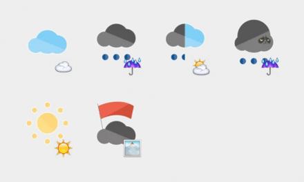 Weather sticker set